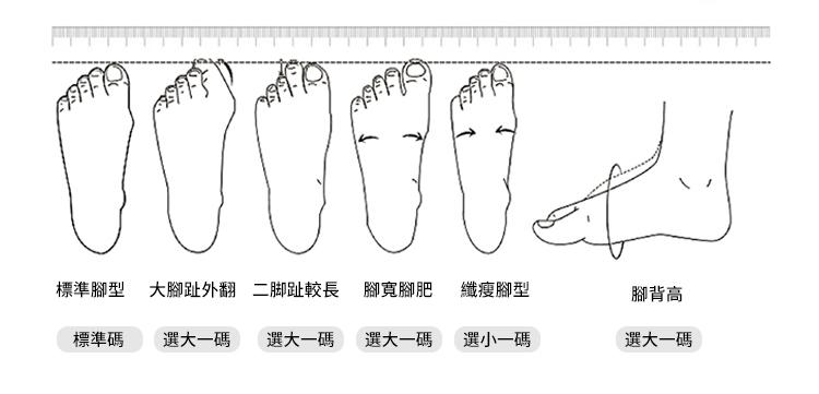 鑽石運動鞋腳型對比