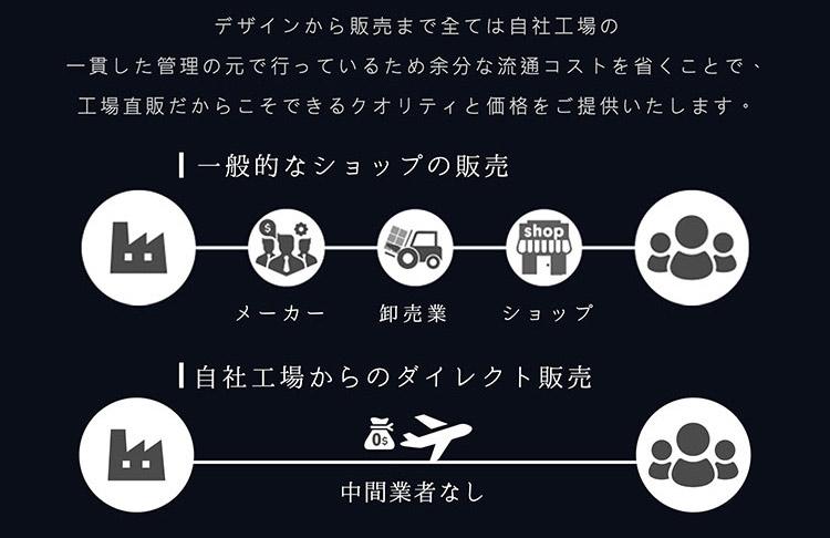 sdp_concept2.jpg